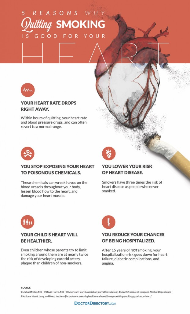 HeartSmokingPoster